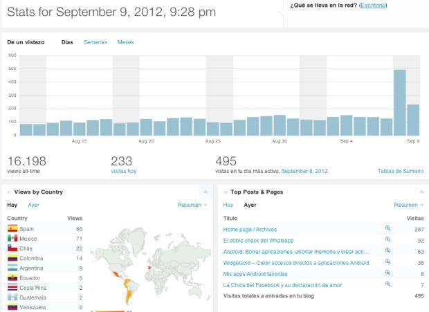 495 visitas